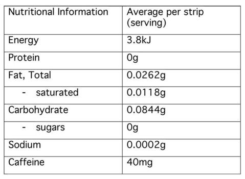 Revvies Energy Strips - Arctic Charge | Ingredients_Arctic_1_1_large