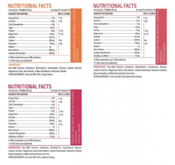 Unived Elite Vegan Drink Mix (3 Flavours) | Unived-Elite-Drink-Mix-Nutritional-Facts2
