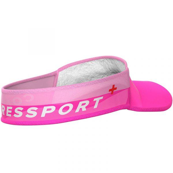 Compressport Visor Ultralight (3 Colours) | Pink BAck