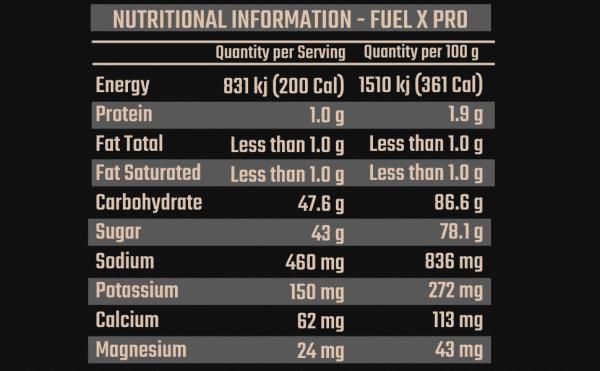 Fixx Nutrition - Fuel X Pro Endurance | NOT-PRO-3