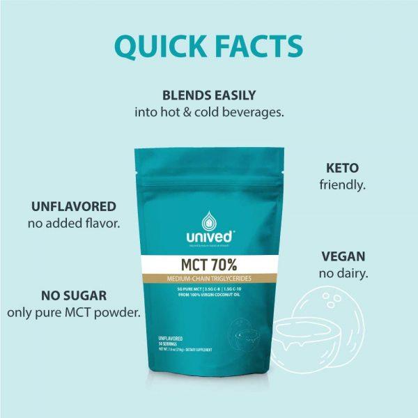 Unived 70% MCT Oil Powder (30 Serve Pouch)   51a3qBwZSmL._AC_SL1000_