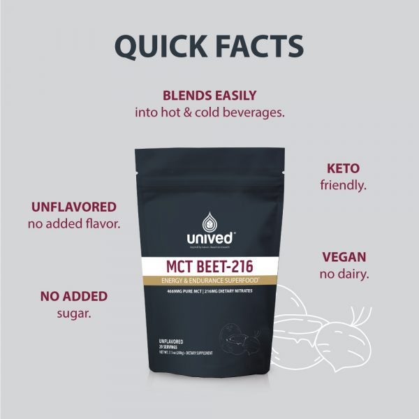 Unived MCT Beet-216 (20 Serve Pouch) | OC-MCT-Beet-QuickFacts