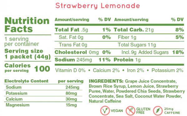 Hüma PLUS All Natural Energy Gel (2 Flavours)   StrawLem_NF_872f8eb7-7cc0-4540-b5ca-80e93a20d5b5
