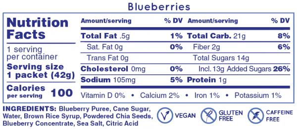 Hüma All Natural Energy Gel Original (6 Flavours) | blueberries_NF_af12e0fe-614d-4392-867a-be59288ceb80
